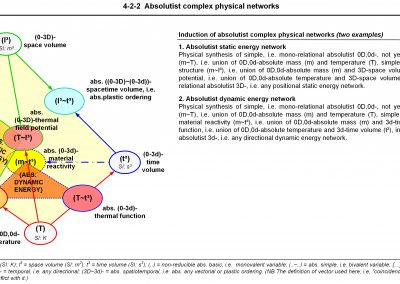 13C2 ICNP 4-2-2 WEB Ind Abs Complex Variables JPEG
