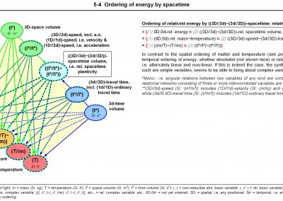 19C ICNP 5-4 WEB Order Energy by Speed JPEG