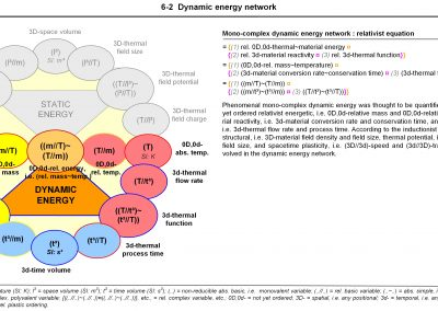 27C ICNP 6-2 WEB Dynamic Energy JPEG