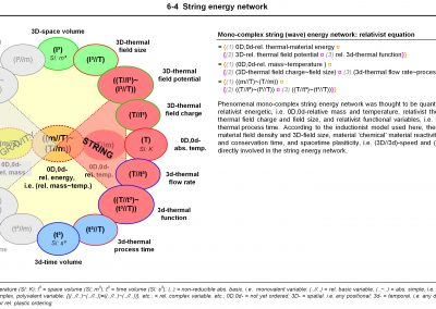 29C ICNP 6-4 WEB String Energy JPEG