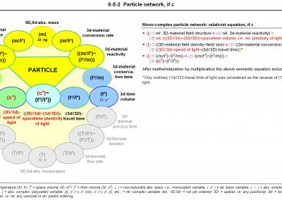 31C ICNP 6-5-2 WEB Particle, if c JPEG