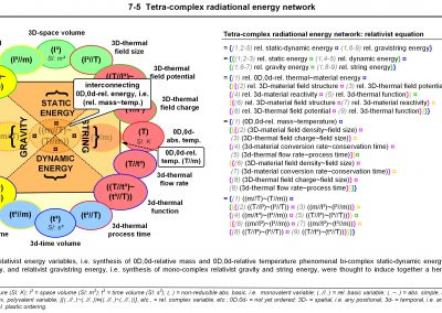 41C ICNP 7-5 WEB Radiational Energy + Eq JPEG