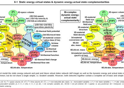 45C ICNP 8-1 WEB Stat Energy-Virt. St. Dyn Energy-Act. St. Compl JPEG