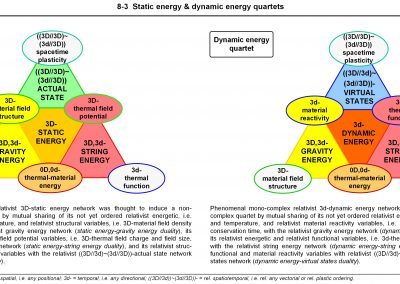 47C ICNP 8-3 WEB Static & Dynamic Energy Quartets JPEG