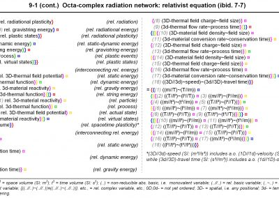 52C2 ICNP 9-1 WEB (cont. Eq.) Radiation ibid 44 JPEG