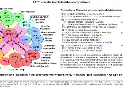 53C ICNP 9-2 WEB Energetic Self-Adaptability JPEG