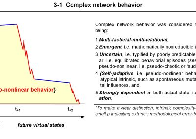 7C ICNP 3-1 WEB Complex Behavior JPEG